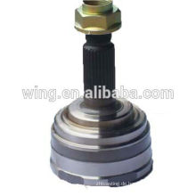 wheel rims water pump parts