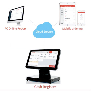 Android restaurant software with cloud service