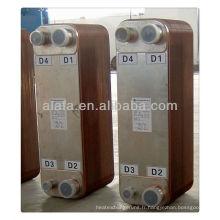 échangeur à plaques brasées, échangeur de chaleur pour le chauffage de plancher