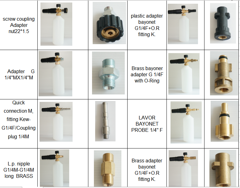 accessories of foam injector