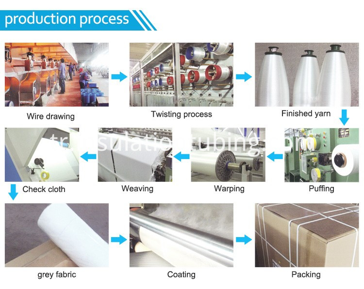 Fiberglass Insulation Fabric Cloth Production process