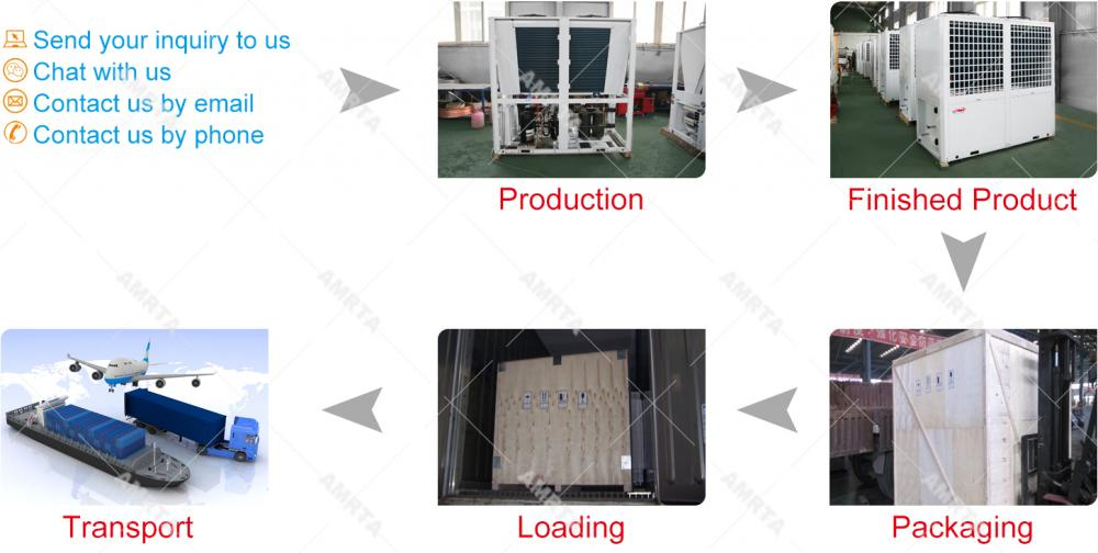 Ordering Process of Modular Water Chiller and Heat Pump