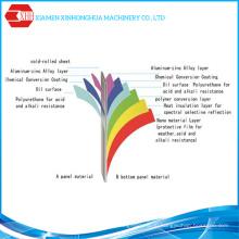 Теплоизоляция Nano Pet Алюминиевая листовая сталь PPGI \ PPGL