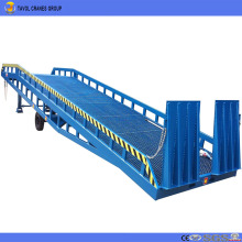 Top Level Container Loading Dock Ramp Slope