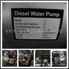 """4"""" Air-Cooled Diesel Water Pump Set"""