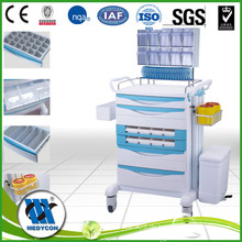 Abs Trolley