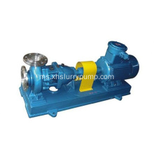 65mm IH Chemical Centrifugal Pump