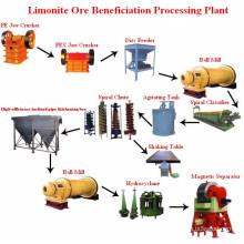 Équipement de traitement de la valorisation de minerai de Limonite / chaîne de production