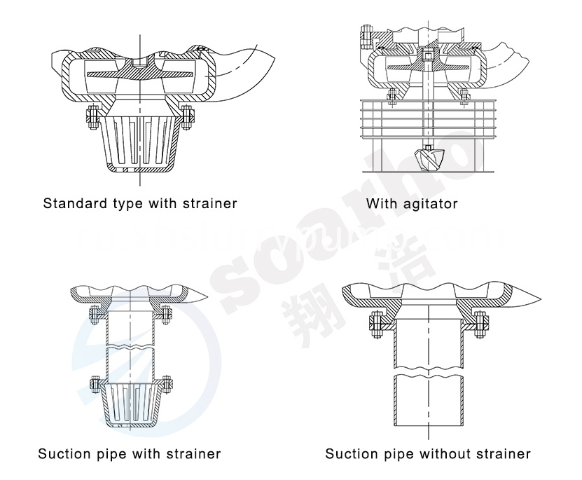 SP Series Sump Slurry Pump's Inlet Type