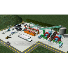 High Capacity Tungsten Mining Processing for Sale