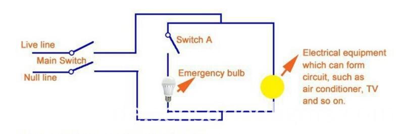 led emergency light bulb