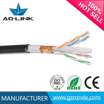 Low price twisted pair double jacket outdoor ethernet cable