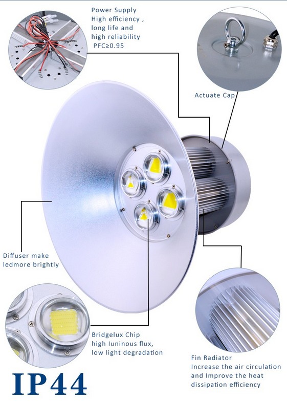 Led High Bay Light 400w