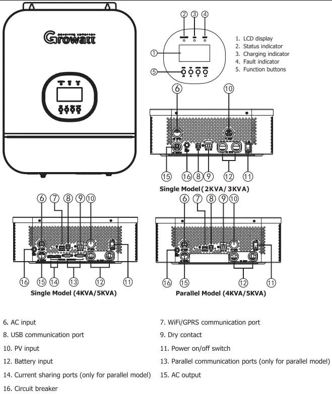 3000W Off Grid Growatt Solar Inverter