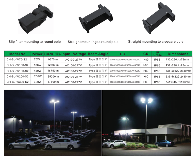 LED shoebox parking lot light