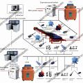 Control System for Belt Conveyor