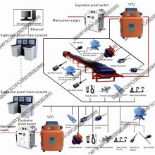 Sistema de control para cinta transportadora