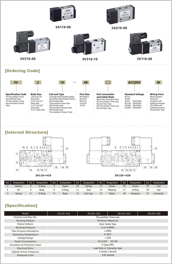 3V210 Pneumatic Solenoid Valve