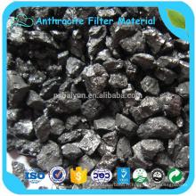capteur de carbone à faible teneur en soufre / additif de carbone