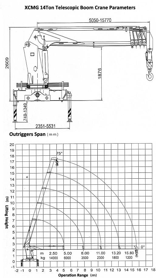 XCMG 14T Crane Parameters