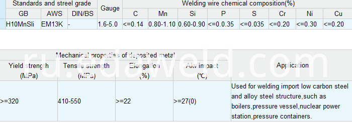 Carbon Steel Submerged Arc Welding Wire H10MnSi EM13K