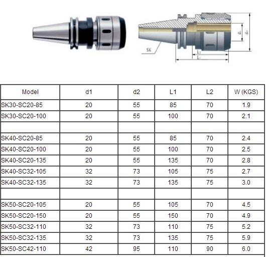 SK Power Collet Chuck