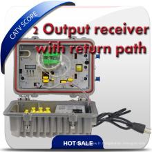 1GHz Sortie 2 voies FTTH Récepteur fibre optique / Nœud optique intérieur 2xoutput