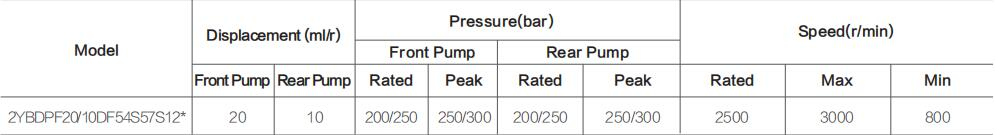 2YBDPF** specifications