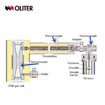 Oliter copper gas cooker kitchen thermocouple for furance