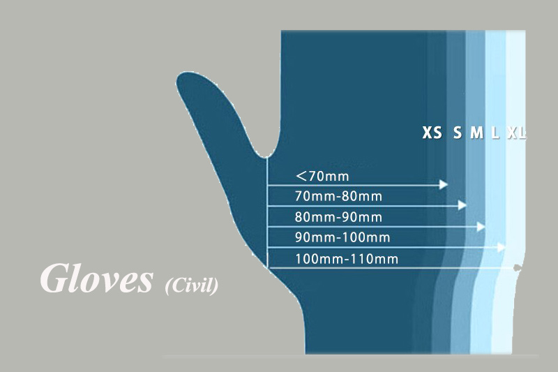 Gloves specifications