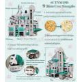 Сатакэ риса мельница машина цена Филиппины