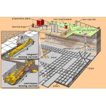 Система мониторинга лиц для туннелей