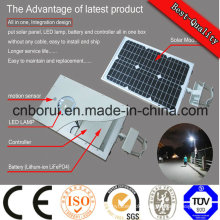 Economic Different Watt of Integrated Solar LED Street Light 90 Watt LED Street Light Ce Cc Certification