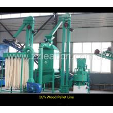 China CE genehmigte komplette Holz Pellet Produktionslinie