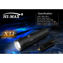 Hot selling small diving backup focus light