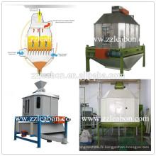 Refroidisseur de pellets à contre-courant électrique automatique de refroidisseur et de dessiccateur