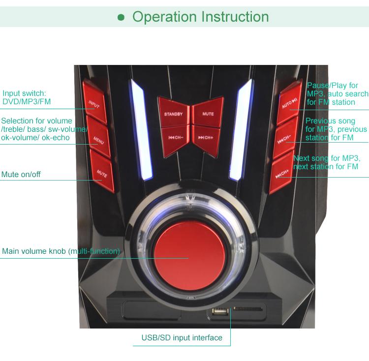 Speaker Function