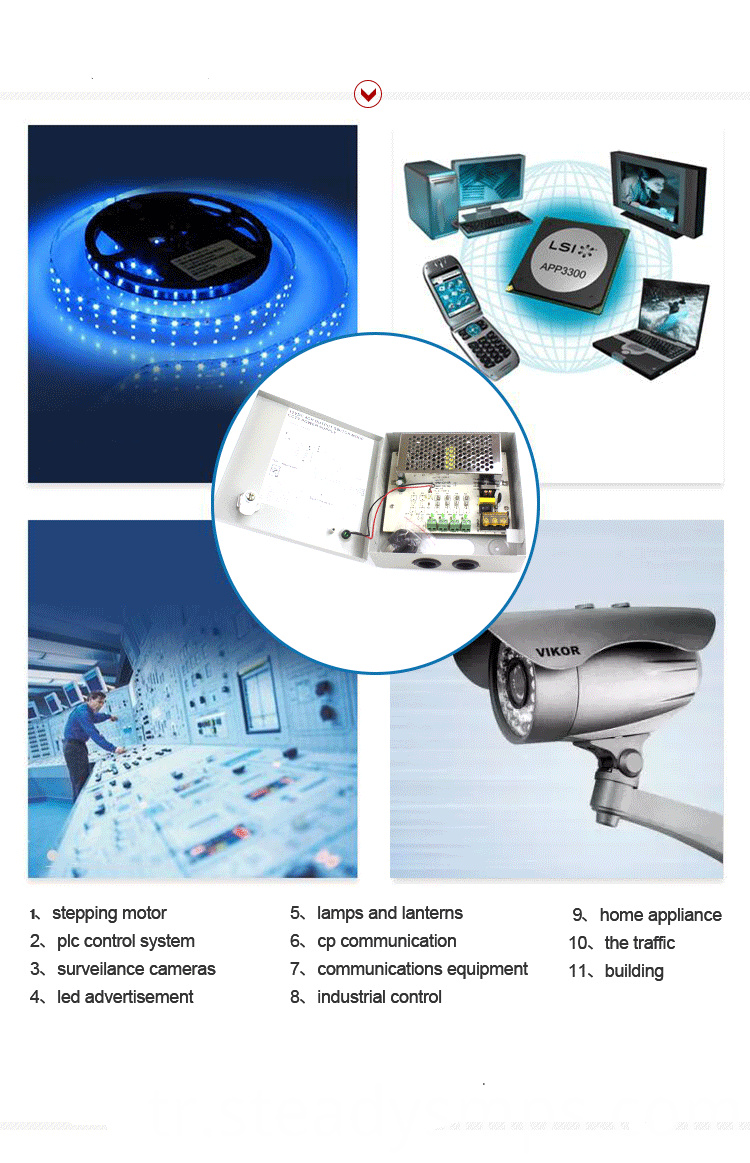 CCTV cameras power supply