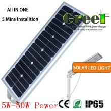 Lumière de LED solaire 15W pour rue et usage routier
