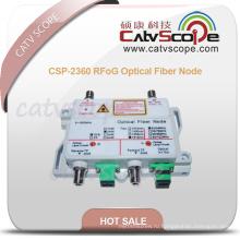 ЦСП-2360 Улучшенная Rfog Оптический Узел