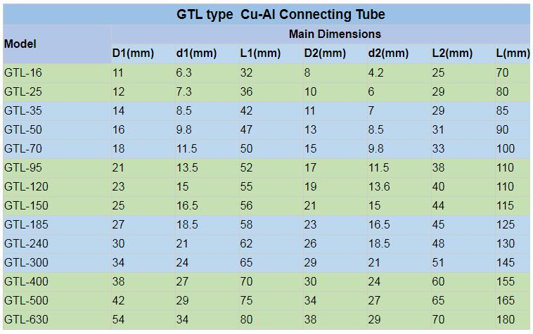 Cu-Al connecting tube