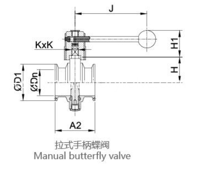 DIN sanitary butterfly valves