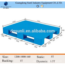 wholesale plastic pallet