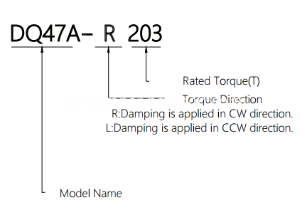 Q47A0R203