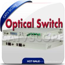 19inch 1u Interruptor da proteção da fibra óptica
