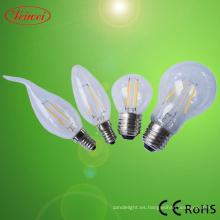 5W LED luz de las velas con la cubierta transparente