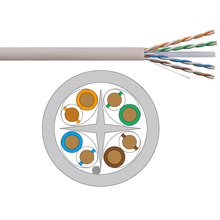 Cable de Lan Cat6 UTP