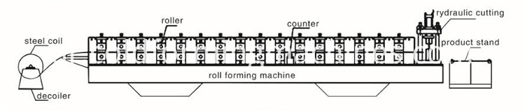 roll-forming-machine-3