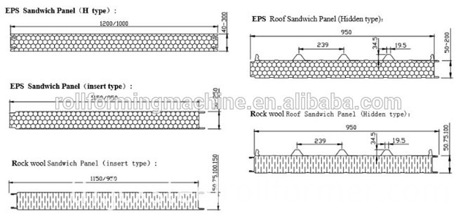 EPS Sandwich Wall Panel Making Machine