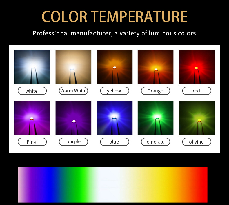In Line Led Infrared Dual Color Temperature 08